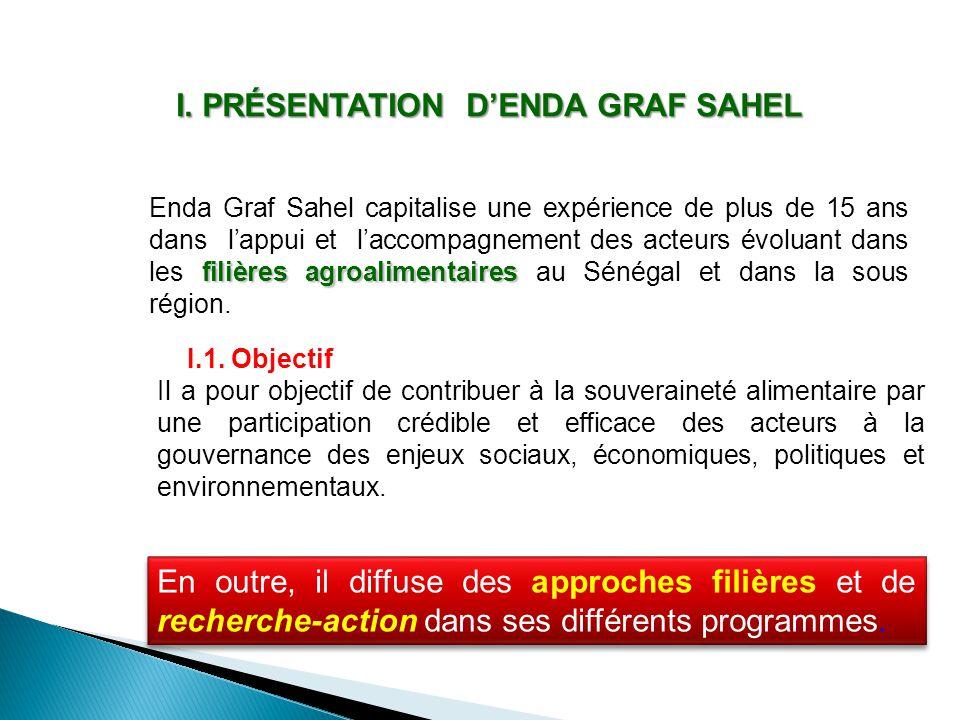I. PRÉSENTATION D'ENDA GRAF SAHEL filières agroalimentaires Enda Graf Sahel capitalise une expérience de plus de 15 ans dans l'appui et l'accompagneme