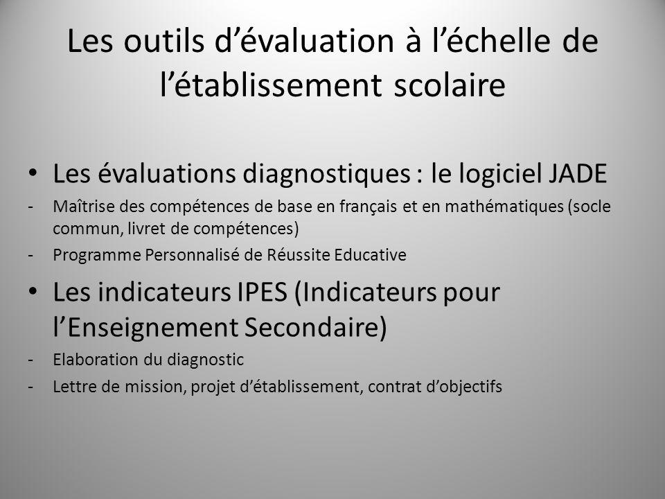 Les outils d'évaluation à l'échelle de l'établissement scolaire Les évaluations diagnostiques : le logiciel JADE -Maîtrise des compétences de base en français et en mathématiques (socle commun, livret de compétences) -Programme Personnalisé de Réussite Educative Les indicateurs IPES (Indicateurs pour l'Enseignement Secondaire) -Elaboration du diagnostic -Lettre de mission, projet d'établissement, contrat d'objectifs
