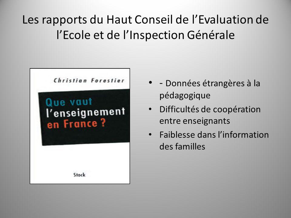 Les rapports du Haut Conseil de l'Evaluation de l'Ecole et de l'Inspection Générale - Données étrangères à la pédagogique Difficultés de coopération entre enseignants Faiblesse dans l'information des familles