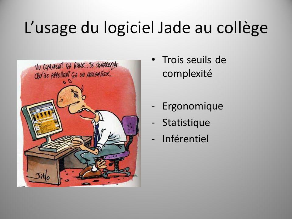 L'usage du logiciel Jade au collège Trois seuils de complexité -Ergonomique -Statistique -Inférentiel
