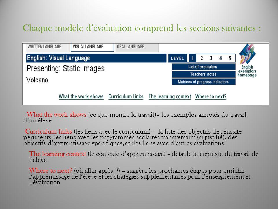 Chaque modèle d'évaluation comprend les sections suivantes : What the work shows (ce que montre le travail)– les exemples annotés du travail d'un élèv