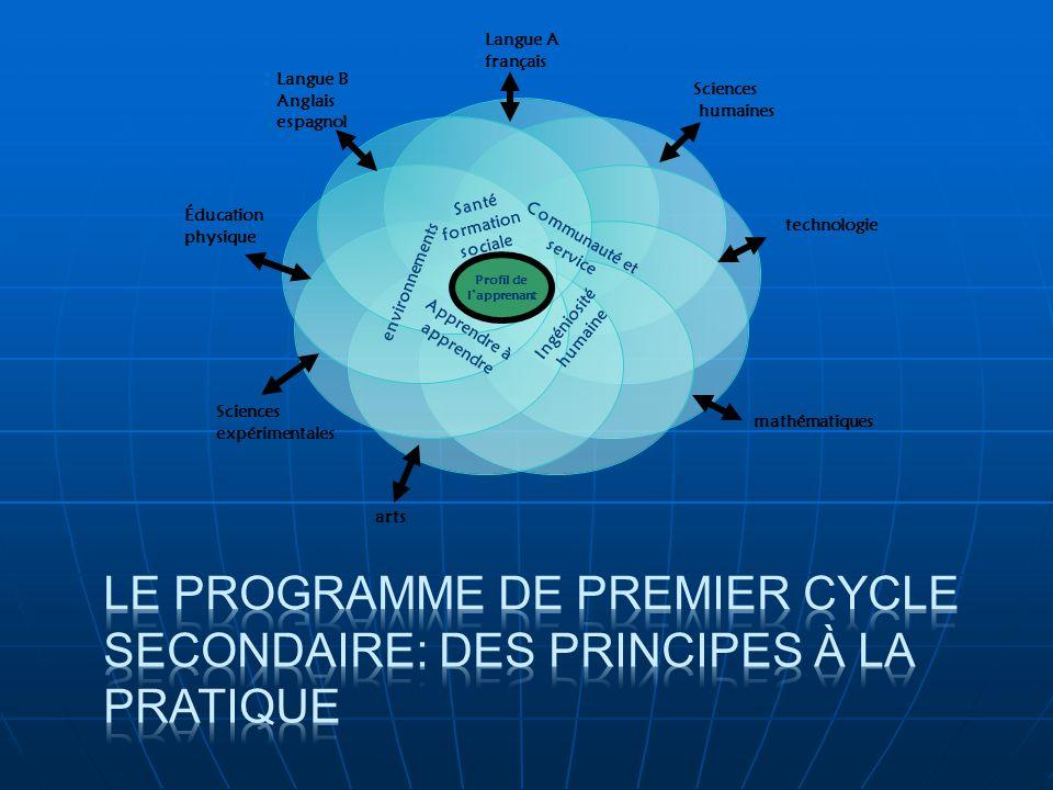 Langue A français Sciences humaines technologie mathématiques arts Sciences expérimentales Profil de l'apprenant Santé formation sociale Communauté et
