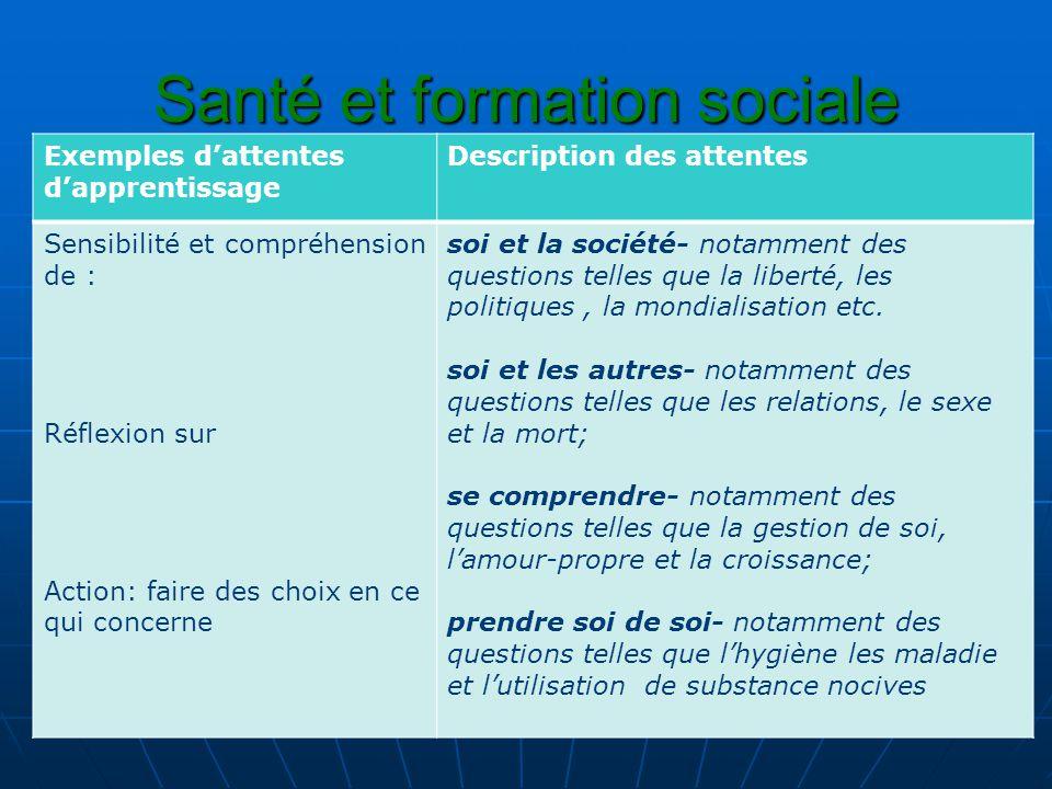 Santé et formation sociale Exemples d'attentes d'apprentissage Description des attentes Sensibilité et compréhension de : Réflexion sur Action: faire