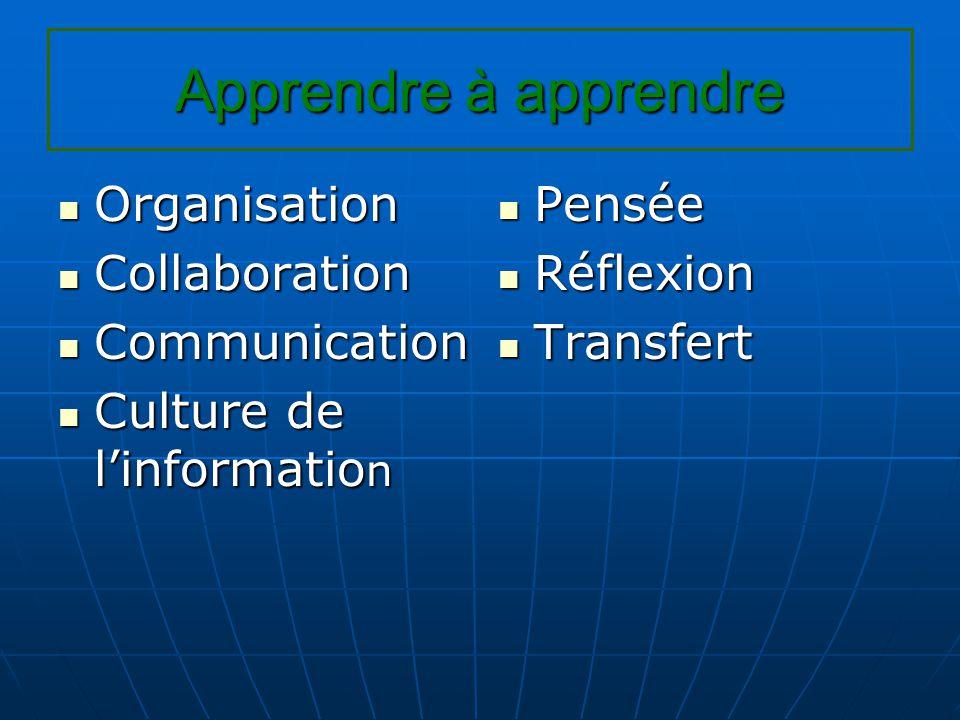 Communauté et service Exemples d'attentes d'apprentissage de l'aire Description des attentes Sensibilisation et compréhension: du concept de communauté- notamment ce que signifie le concept de communauté….