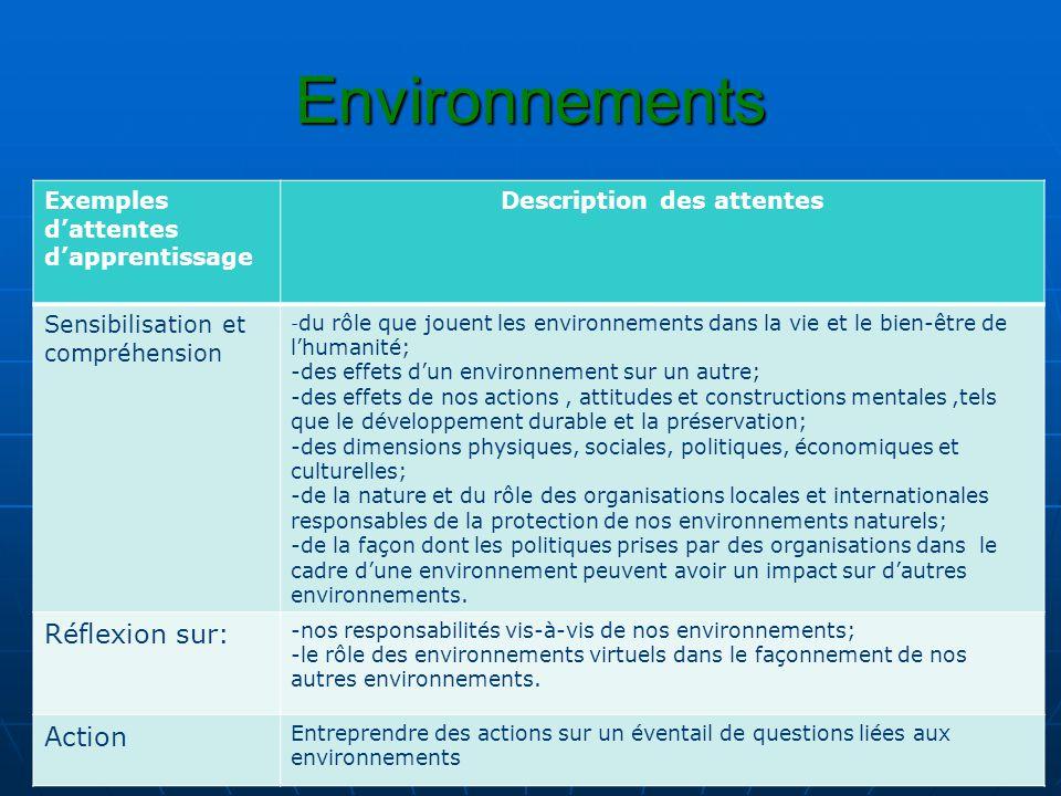 Environnements Exemples d'attentes d'apprentissage Description des attentes Sensibilisation et compréhension - du rôle que jouent les environnements d