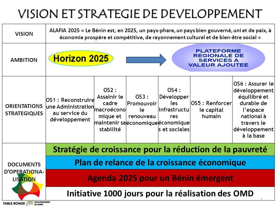 VISION ET STRATEGIE DE DEVELOPPEMENT VISION ALAFIA 2025 « Le Bénin est, en 2025, un pays-phare, un pays bien gouverné, uni et de paix, à économie pros
