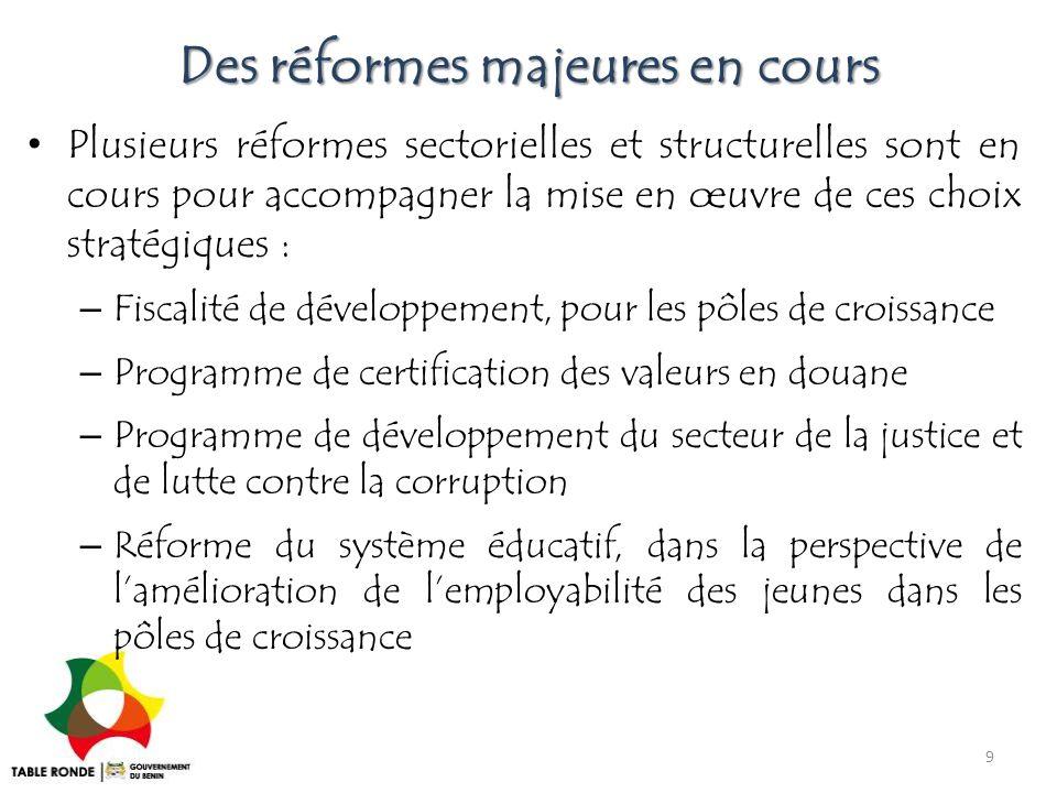 Des réformes majeures en cours – Réforme foncière pour la sécurisation des investissements dans l'agriculture et l'agro-industrie – Amélioration de l'environnement des affaires – Réformes des entreprises publiques en relation avec celles de leurs secteurs d'activité, notamment : les réformes portuaires les réformes dans le secteur de l'énergie les réformes dans le secteur des télécommunications 10