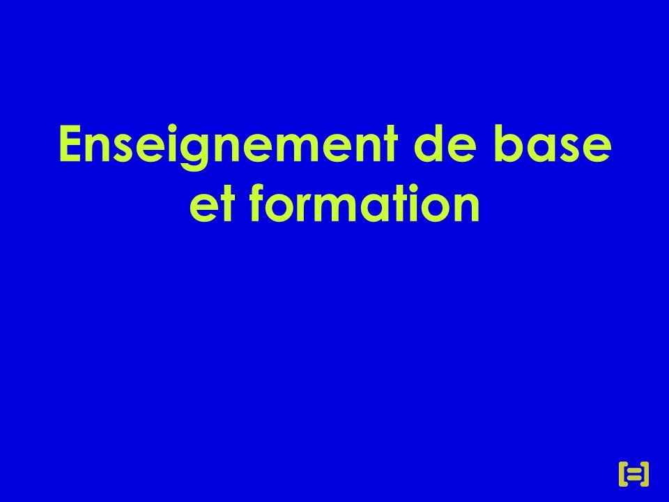 Signatures/Ratifications Etat au 15 avril 2013 Convention: 155 signatures 130 ratifications Protocole facultatif: 91 signatures 76 ratifications