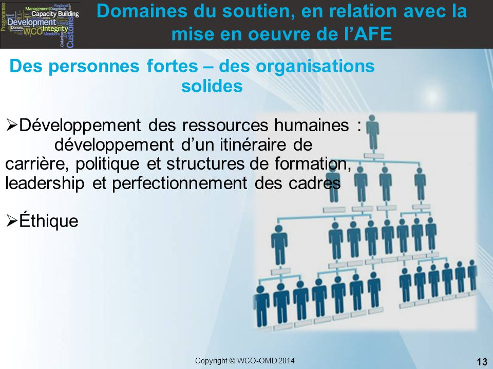 13 Copyright © WCO-OMD 2014 Des personnes fortes – des organisations solides  Développement des ressources humaines : développement d'un itinéraire d