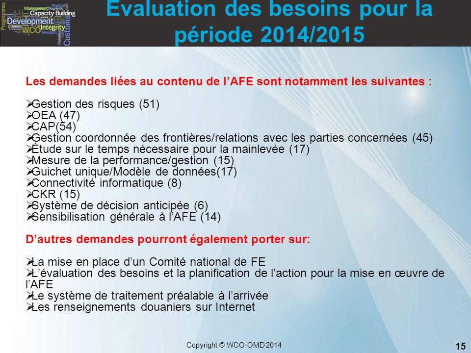 15 Copyright © WCO-OMD 2014 Évaluation des besoins pour la période 2014/2015 Les demandes liées au contenu de l'AFE sont notamment les suivantes :  G