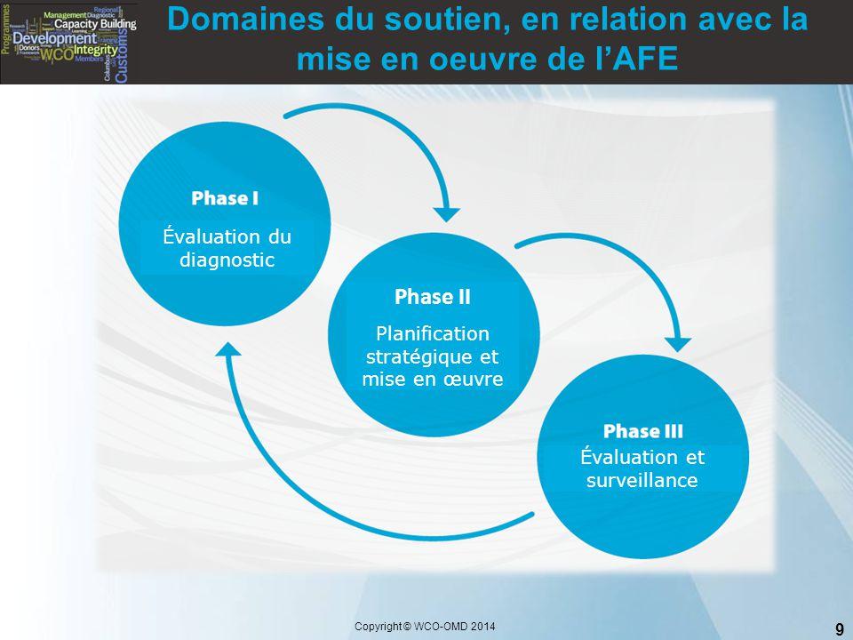 9 Phase II Planification stratégique et mise en œuvre Évaluation du diagnostic Évaluation et surveillance Copyright © WCO-OMD 2014 Domaines du soutien