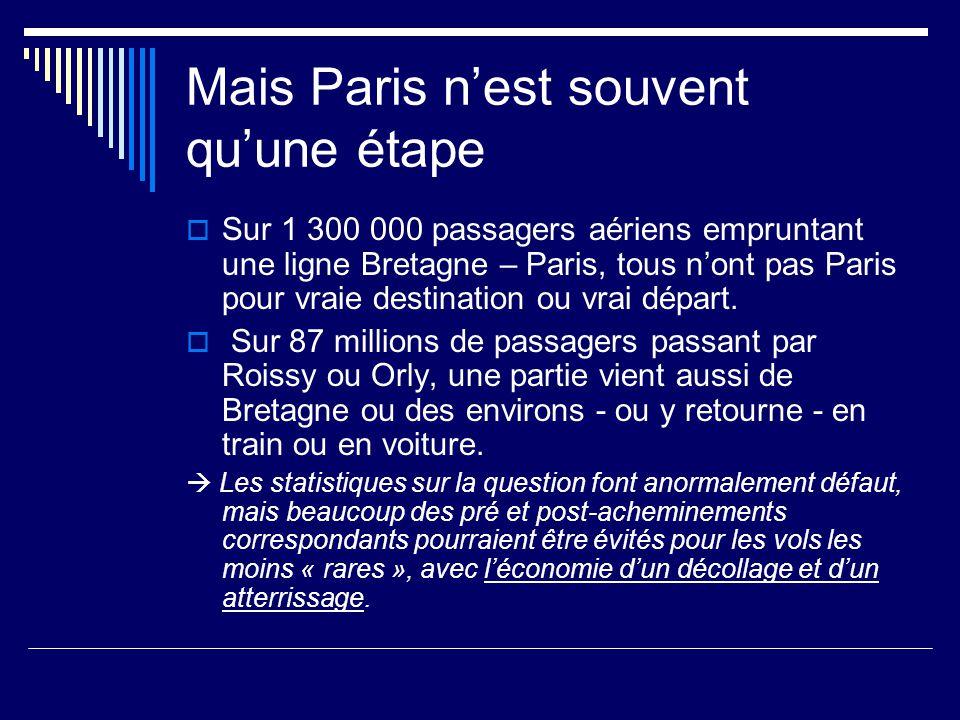 Mais Paris n'est souvent qu'une étape  Sur 1 300 000 passagers aériens empruntant une ligne Bretagne – Paris, tous n'ont pas Paris pour vraie destination ou vrai départ.