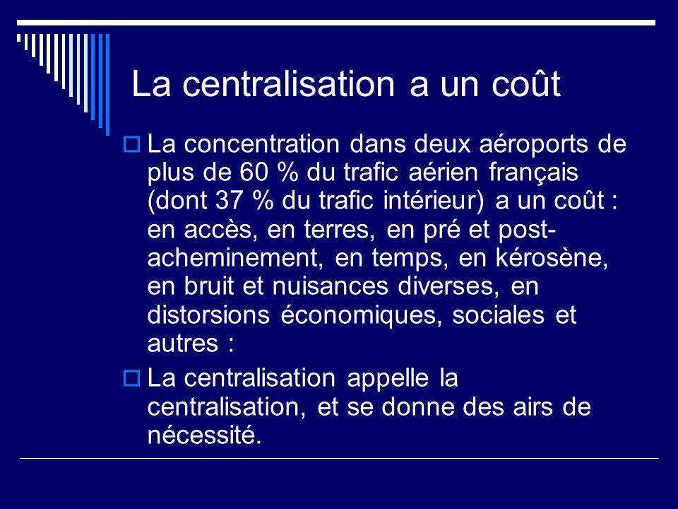 La centralisation a un coût  La concentration dans deux aéroports de plus de 60 % du trafic aérien français (dont 37 % du trafic intérieur) a un coût : en accès, en terres, en pré et post- acheminement, en temps, en kérosène, en bruit et nuisances diverses, en distorsions économiques, sociales et autres :  La centralisation appelle la centralisation, et se donne des airs de nécessité.