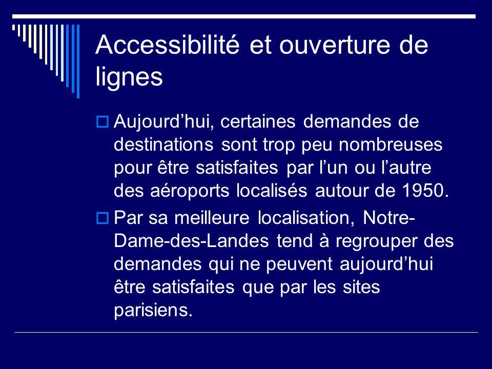 Accessibilité et ouverture de lignes  Aujourd'hui, certaines demandes de destinations sont trop peu nombreuses pour être satisfaites par l'un ou l'autre des aéroports localisés autour de 1950.