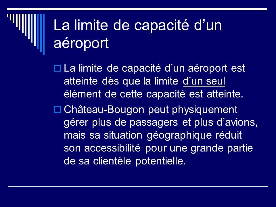 La limite de capacité d'un aéroport  La limite de capacité d'un aéroport est atteinte dès que la limite d'un seul élément de cette capacité est atteinte.