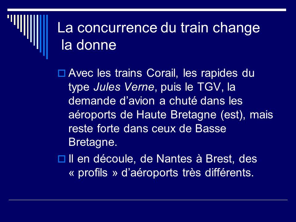 La concurrence du train change la donne  Avec les trains Corail, les rapides du type Jules Verne, puis le TGV, la demande d'avion a chuté dans les aéroports de Haute Bretagne (est), mais reste forte dans ceux de Basse Bretagne.