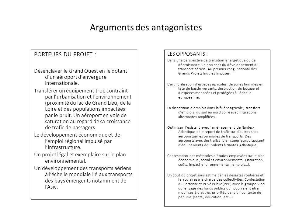 Arguments des antagonistes LES OPPOSANTS : Dans une perspective de transition énergétique ou de décroissance, un non sens du développement du transpor
