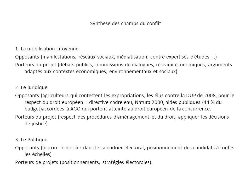 Synthèse des champs du conflit 1- La mobilisation citoyenne Opposants (manifestations, réseaux sociaux, médiatisation, contre expertises d'études …) P