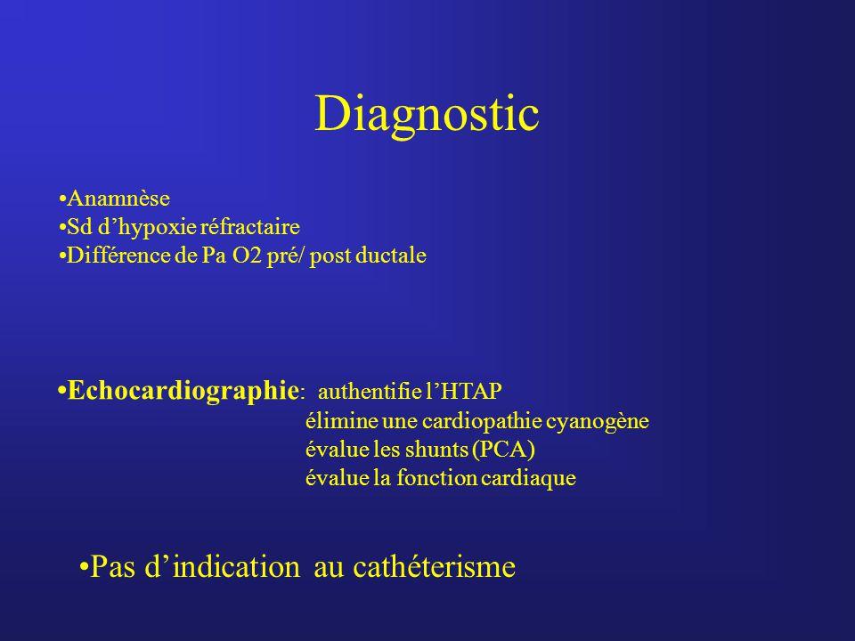 Diagnostic Anamnèse Sd d'hypoxie réfractaire Différence de Pa O2 pré/ post ductale Echocardiographie : authentifie l'HTAP élimine une cardiopathie cya