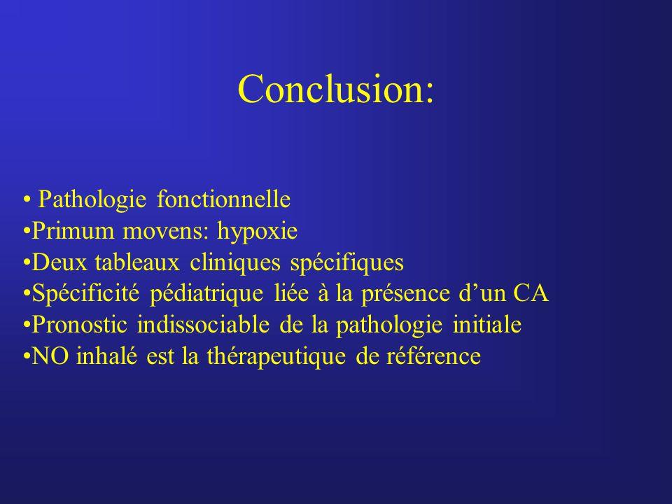 Conclusion: Pathologie fonctionnelle Primum movens: hypoxie Deux tableaux cliniques spécifiques Spécificité pédiatrique liée à la présence d'un CA Pro
