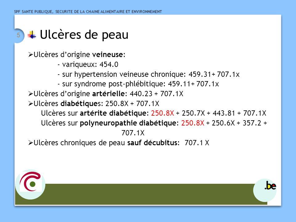 SPF SANTE PUBLIQUE, SECURITE DE LA CHAINE ALIMENTAIRE ET ENVIRONNEMENT 6 Ulcères de peau Remarques: 1)L'athérosclérose d'artère d'origine des extrémités survenant dans un contexte d'artérite diabétique peut être précisée comme suit: 250.7X + 443.81+ 440.2X 2)Le mal perforant plantaire chez le diabétique se codera dorénavant dans TOUS les cas par le 250.8 X en DP suivi des éventuelles complications diabétiques