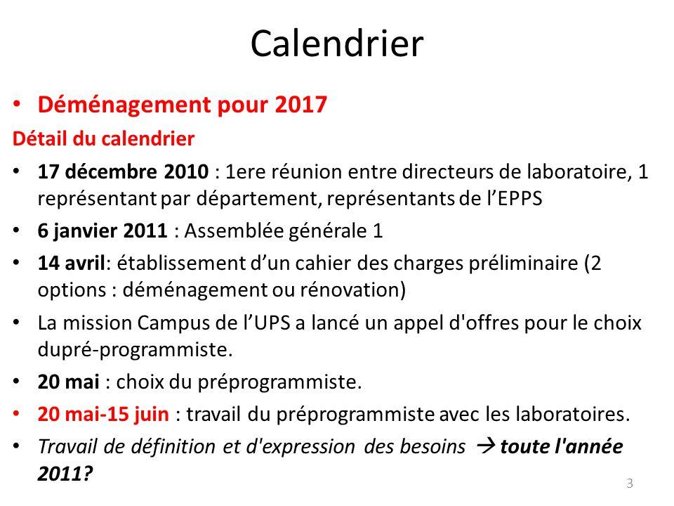 Méthode de travail -Présentation du projet et démarrage de la discussion à l'AG du 6 janvier.