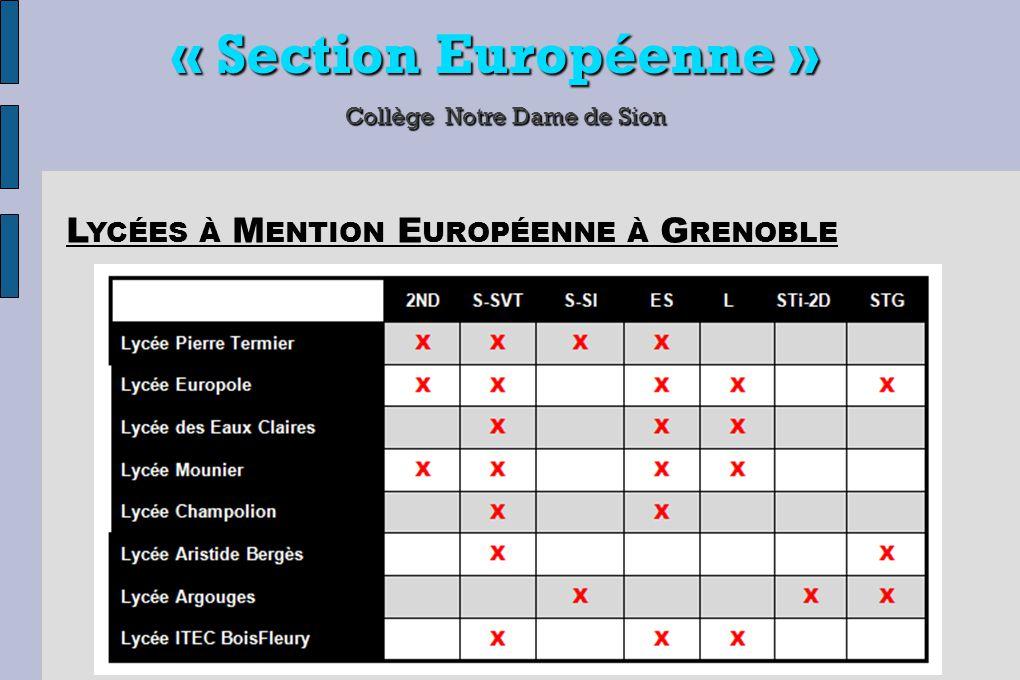 « Section Européenne » Collège Notre Dame de Sion L YCÉES À M ENTION E UROPÉENNE À G RENOBLE