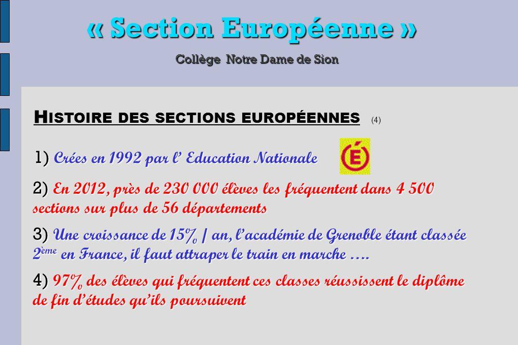 « Section Européenne » Collège Notre Dame de Sion 1) Former des citoyens européens connaissant différentes cultures O BJECTIFS DES SECTIONS EUROPÉENNES (4) 2) Préparer les collégiens à intégrer un lycée dispensant des baccalauréats avec mention européenne – Niveau de langue B1 3) Faciliter l'entrée au lycée, à l'université ou écoles qui demandent une maitrise toujours plus importante de l'anglais.