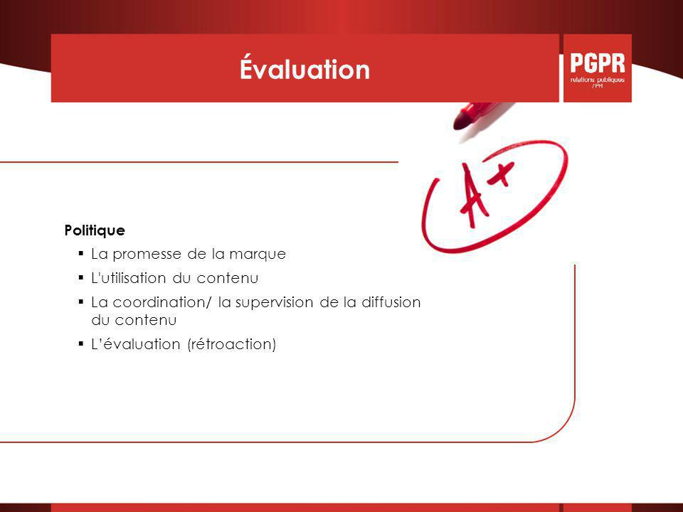 Évaluation Politique  La promesse de la marque  L utilisation du contenu  La coordination/ la supervision de la diffusion du contenu  L'évaluation (rétroaction)
