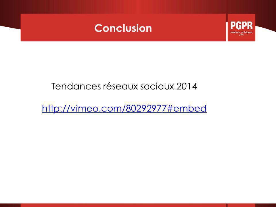 Conclusion Tendances réseaux sociaux 2014 http://vimeo.com/80292977#embed