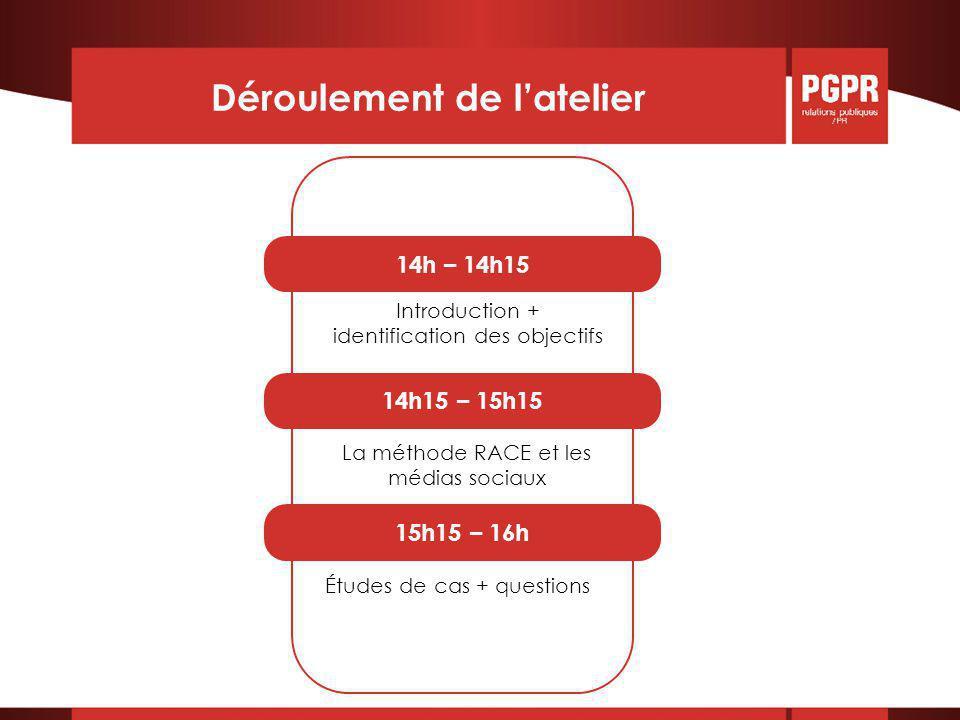 Déroulement de l'atelier 14h – 14h15 14h15 – 15h15 15h15 – 16h Introduction + identification des objectifs La méthode RACE et les médias sociaux Études de cas + questions