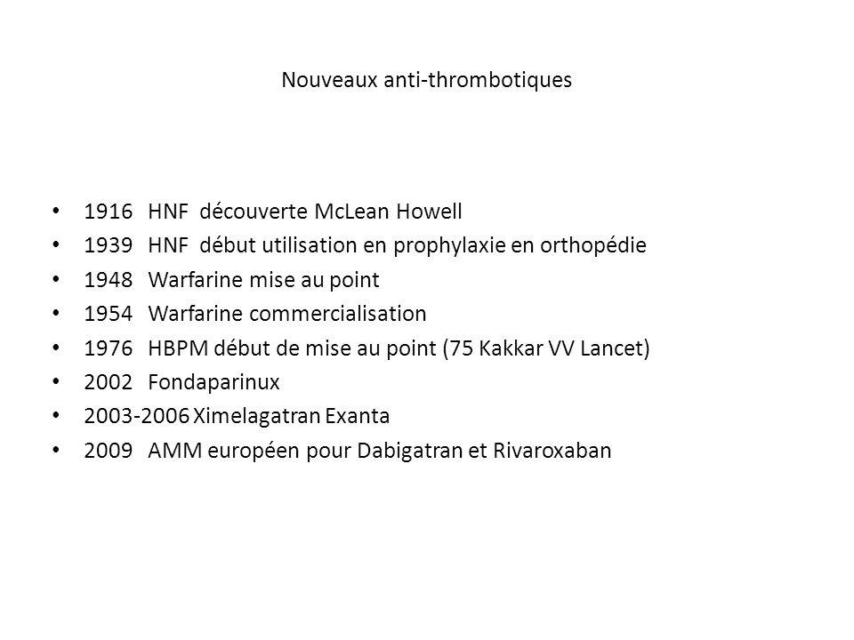 Nouveaux anti-thrombotiques 1916 HNF découverte McLean Howell 1939 HNF début utilisation en prophylaxie en orthopédie 1948 Warfarine mise au point 195
