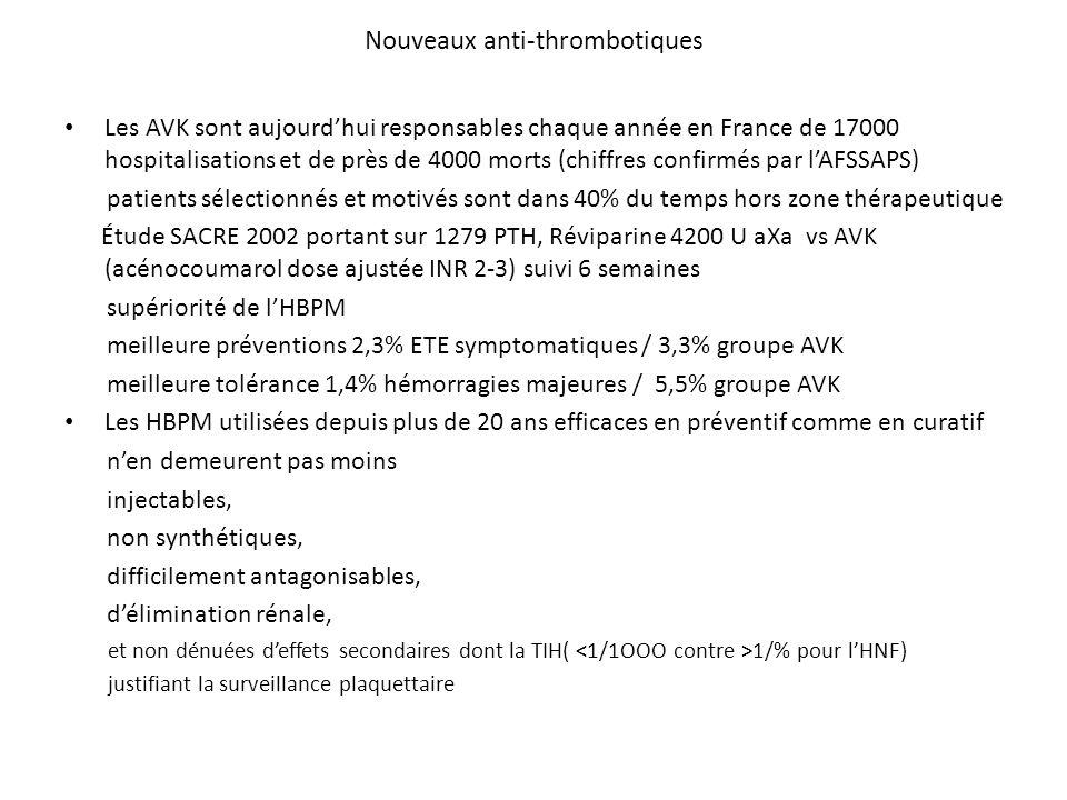 Nouveaux anti-thrombotiques Les AVK sont aujourd'hui responsables chaque année en France de 17000 hospitalisations et de près de 4000 morts (chiffres