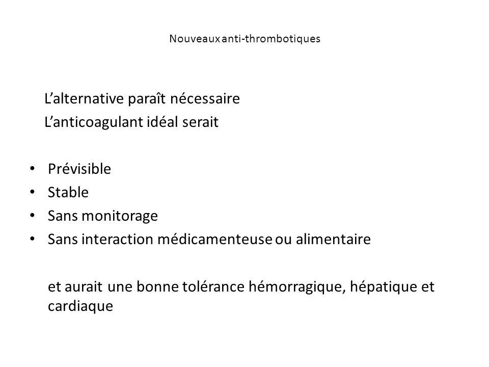 Nouveaux anti-thrombotiques L'alternative paraît nécessaire L'anticoagulant idéal serait Prévisible Stable Sans monitorage Sans interaction médicament