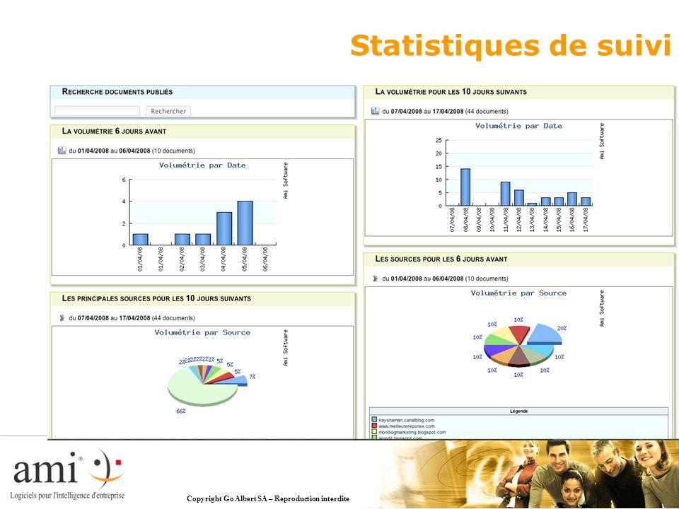Copyright Go Albert SA – Reproduction interdite Statistiques de suivi