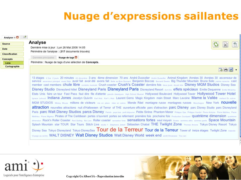 Copyright Go Albert SA – Reproduction interdite Nuage d'expressions saillantes