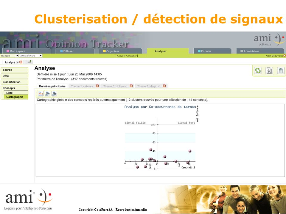 Copyright Go Albert SA – Reproduction interdite Clusterisation / détection de signaux