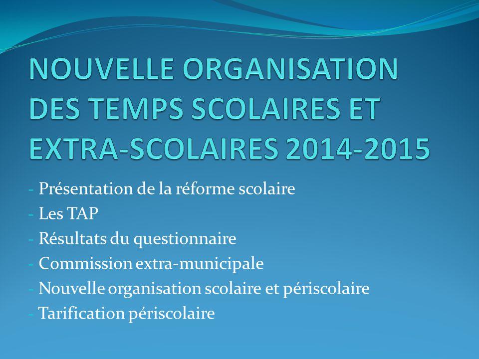 - Présentation de la réforme scolaire - Les TAP - Résultats du questionnaire - Commission extra-municipale - Nouvelle organisation scolaire et périsco