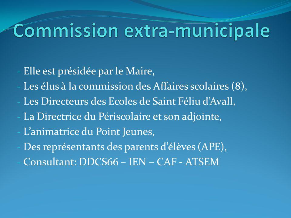 - Elle est présidée par le Maire, - Les élus à la commission des Affaires scolaires (8), - Les Directeurs des Ecoles de Saint Féliu d'Avall, - La Directrice du Périscolaire et son adjointe, - L'animatrice du Point Jeunes, - Des représentants des parents d'élèves (APE), - Consultant: DDCS66 – IEN – CAF - ATSEM