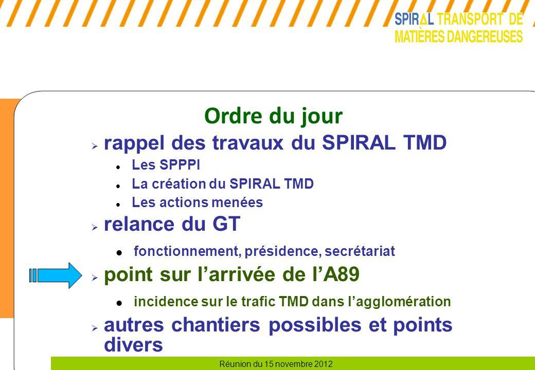 Réunion du 15 novembre 2012 Ordre du jour  rappel des travaux du SPIRAL TMD Les SPPPI La création du SPIRAL TMD Les actions menées  relance du GT fo