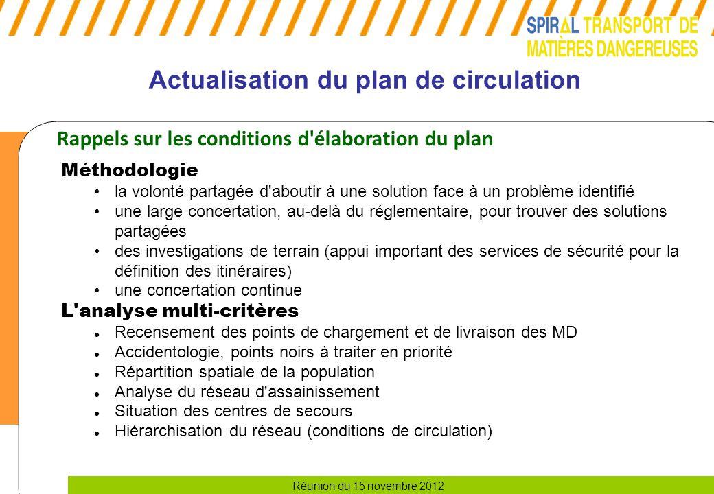 Réunion du 15 novembre 2012 Actualisation du plan de circulation Rappels sur les conditions d'élaboration du plan Méthodologie la volonté partagée d'a