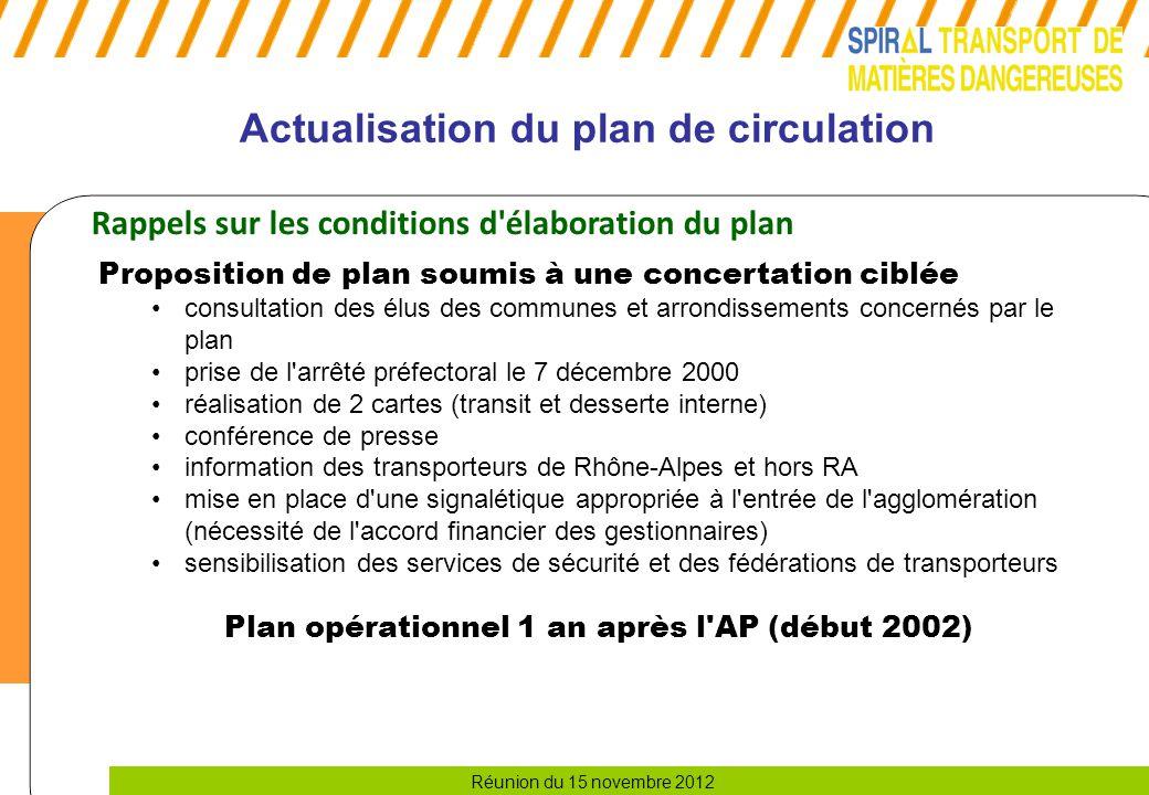 Réunion du 15 novembre 2012 Actualisation du plan de circulation Rappels sur les conditions d'élaboration du plan Proposition de plan soumis à une con