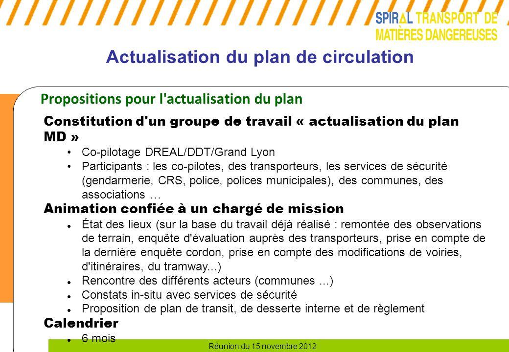 Réunion du 15 novembre 2012 Actualisation du plan de circulation Propositions pour l'actualisation du plan Constitution d'un groupe de travail « actua