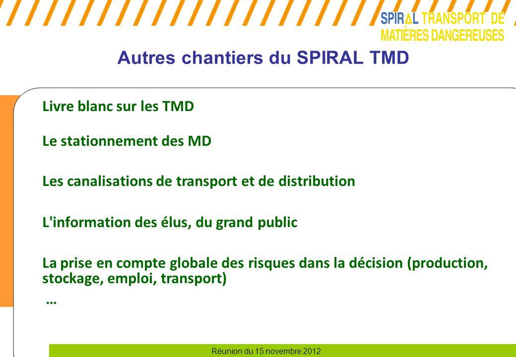 Réunion du 15 novembre 2012 Autres chantiers du SPIRAL TMD Livre blanc sur les TMD Le stationnement des MD Les canalisations de transport et de distri