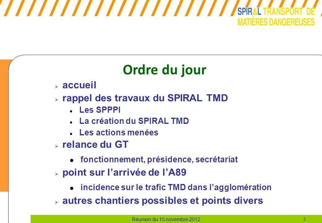Réunion du 15 novembre 2012 Ordre du jour  accueil  rappel des travaux du SPIRAL TMD Les SPPPI La création du SPIRAL TMD Les actions menées  relanc