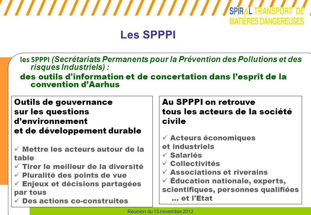 Réunion du 15 novembre 2012 Les SPPPI les SPPPI (Secrétariats Permanents pour la Prévention des Pollutions et des risques Industriels) : des outils d'
