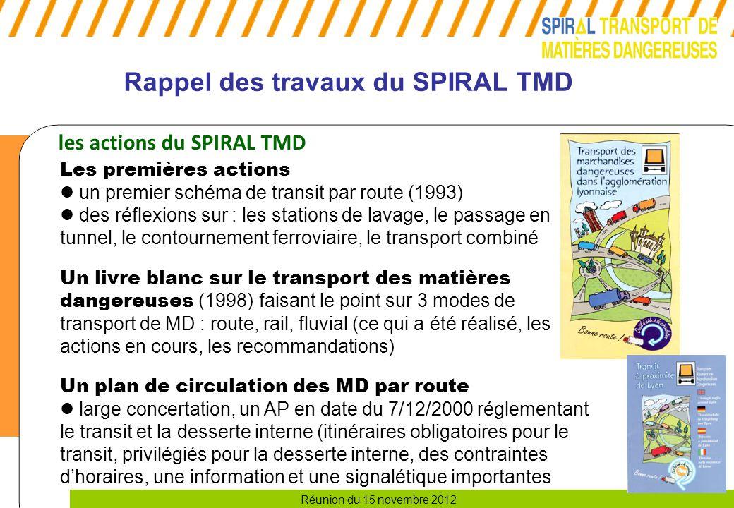 Réunion du 15 novembre 2012 Rappel des travaux du SPIRAL TMD les actions du SPIRAL TMD Les premières actions un premier schéma de transit par route (1