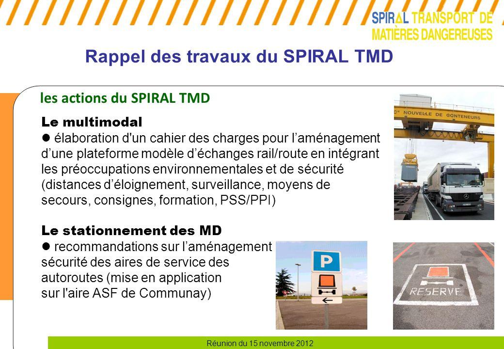 Réunion du 15 novembre 2012 Rappel des travaux du SPIRAL TMD les actions du SPIRAL TMD Le multimodal élaboration d'un cahier des charges pour l'aménag