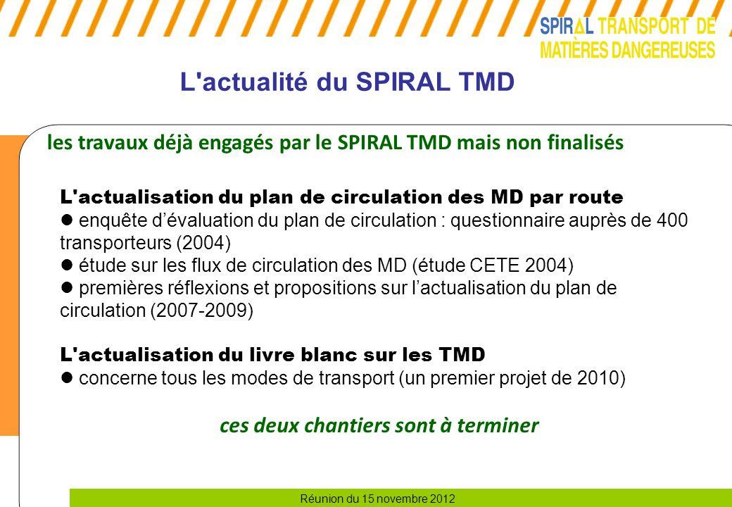 Réunion du 15 novembre 2012 L actualité du SPIRAL TMD les travaux déjà engagés par le SPIRAL TMD mais non finalisés L actualisation du plan de circulation des MD par route enquête d'évaluation du plan de circulation : questionnaire auprès de 400 transporteurs (2004) étude sur les flux de circulation des MD (étude CETE 2004) premières réflexions et propositions sur l'actualisation du plan de circulation (2007-2009) L actualisation du livre blanc sur les TMD concerne tous les modes de transport (un premier projet de 2010) ces deux chantiers sont à terminer