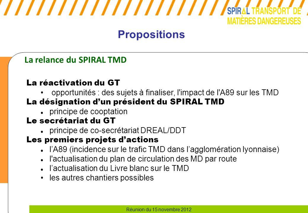 Réunion du 15 novembre 2012 Propositions La relance du SPIRAL TMD La réactivation du GT opportunités : des sujets à finaliser, l'impact de l'A89 sur l